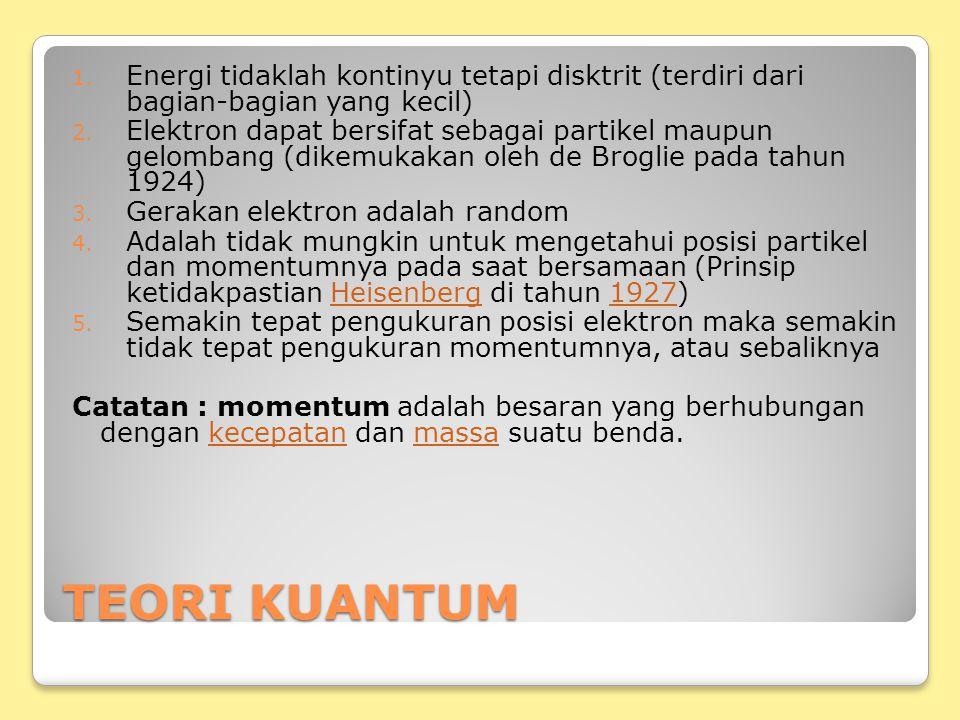 TEORI KUANTUM 1. Energi tidaklah kontinyu tetapi disktrit (terdiri dari bagian-bagian yang kecil) 2. Elektron dapat bersifat sebagai partikel maupun g