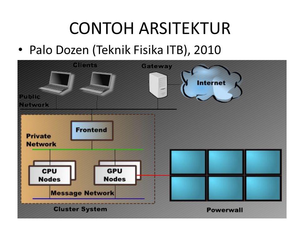 CONTOH ARSITEKTUR Palo Dozen (Teknik Fisika ITB), 2010