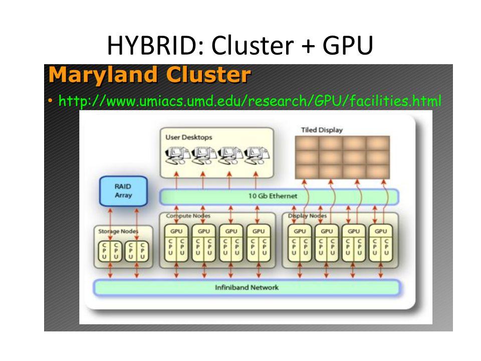HYBRID: Cluster + GPU