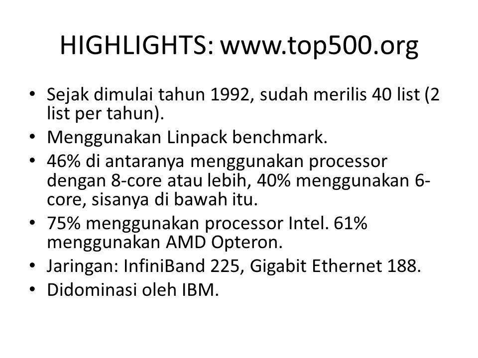 HIGHLIGHTS: www.top500.org Sejak dimulai tahun 1992, sudah merilis 40 list (2 list per tahun). Menggunakan Linpack benchmark. 46% di antaranya menggun