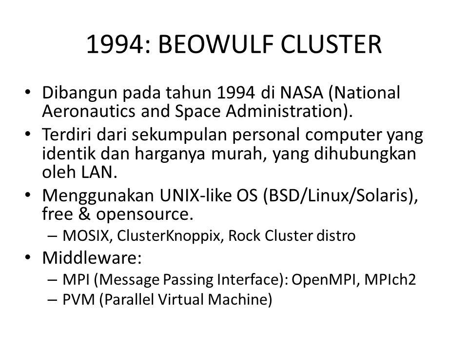 1994: BEOWULF CLUSTER Dibangun pada tahun 1994 di NASA (National Aeronautics and Space Administration). Terdiri dari sekumpulan personal computer yang