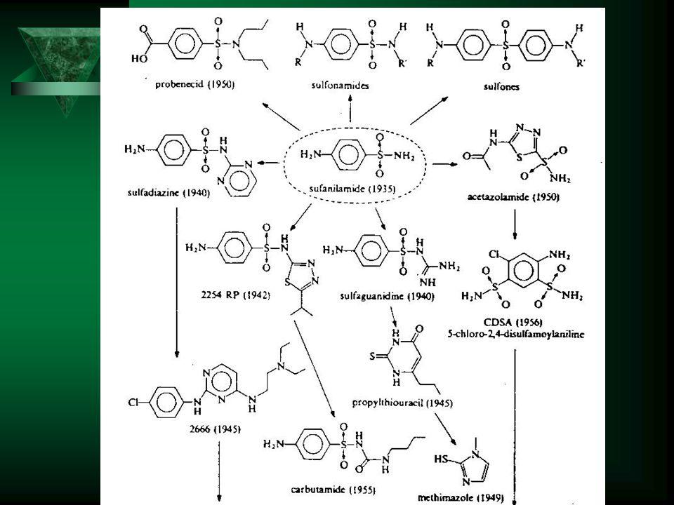 4.Modifikasi molekuler  Metode yang paling banyak digunakan untuk penemuan obat baru.