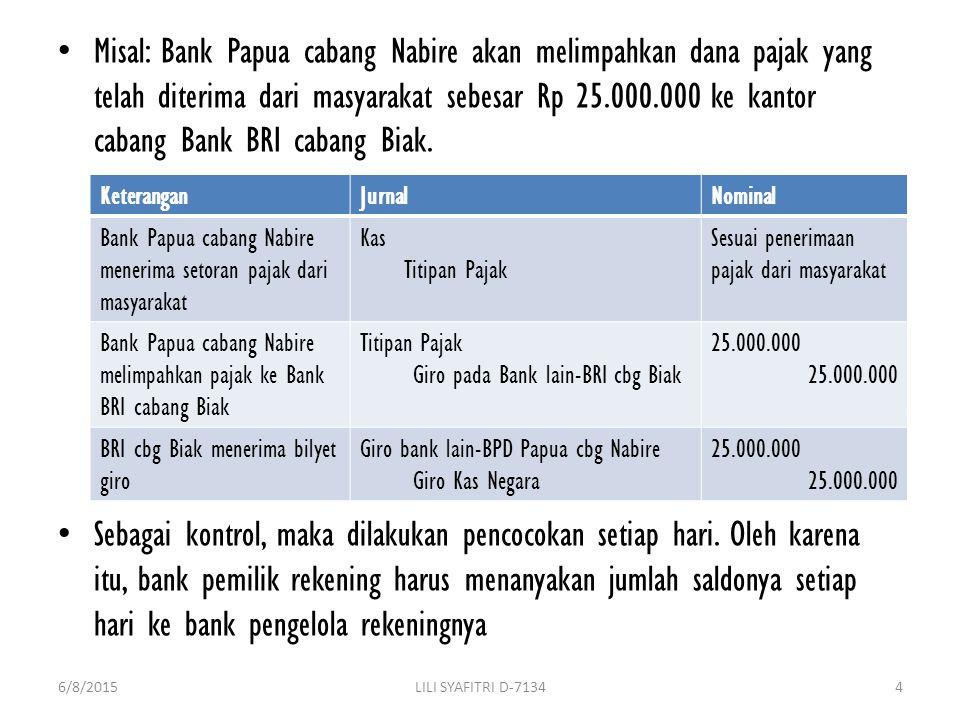 Misal: Bank Papua cabang Nabire akan melimpahkan dana pajak yang telah diterima dari masyarakat sebesar Rp 25.000.000 ke kantor cabang Bank BRI cabang