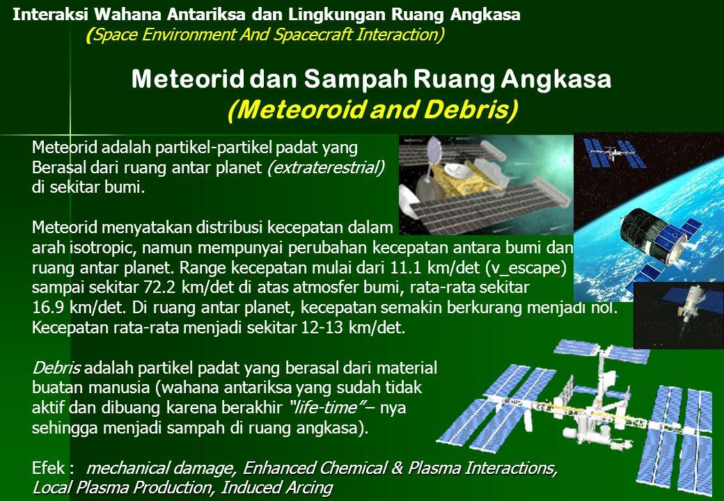 Meteorid adalah partikel-partikel padat yang Berasal dari ruang antar planet (extraterestrial) di sekitar bumi. Meteorid menyatakan distribusi kecepat