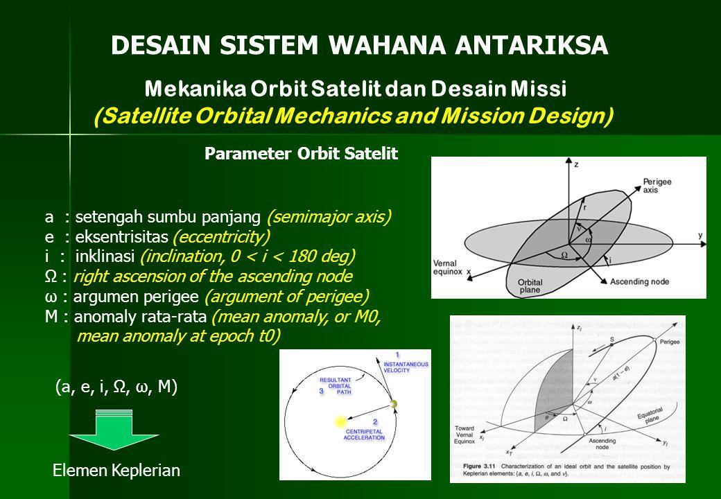 a : setengah sumbu panjang (semimajor axis) e : eksentrisitas (eccentricity) i : inklinasi (inclination, 0 < i < 180 deg) Ω : right ascension of the a