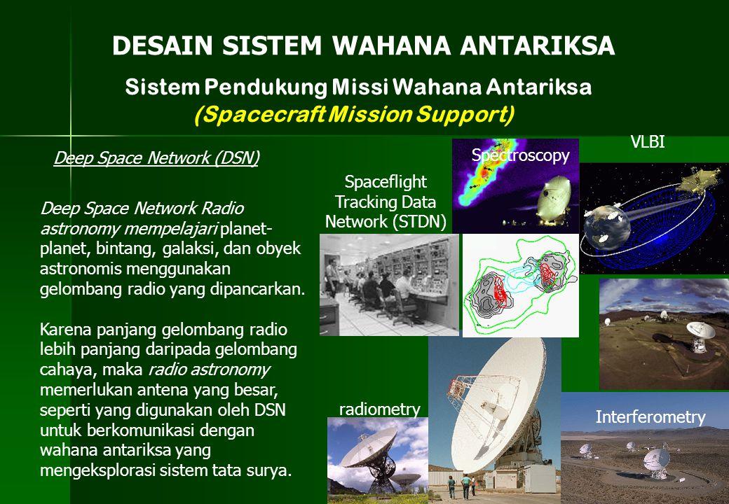 Sistem Pendukung Missi Wahana Antariksa (Spacecraft Mission Support) DESAIN SISTEM WAHANA ANTARIKSA Deep Space Network Radio astronomy mempelajari pla