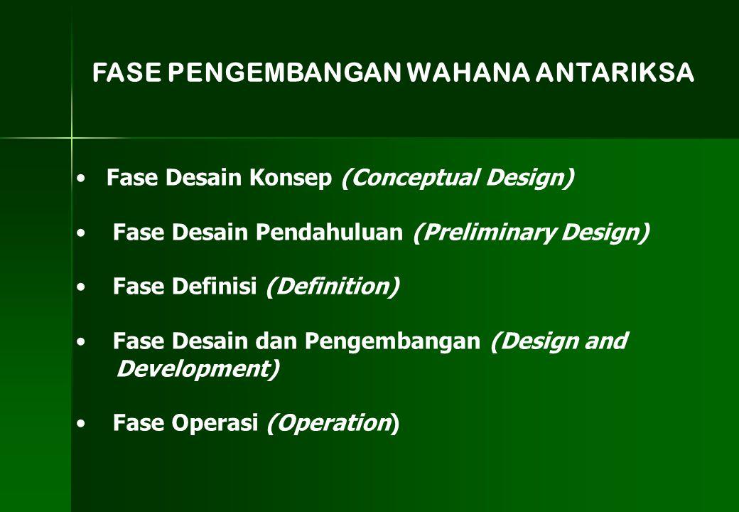 FASE PENGEMBANGAN WAHANA ANTARIKSA Fase Desain Konsep (Conceptual Design) Fase Desain Pendahuluan (Preliminary Design) Fase Definisi (Definition) Fase