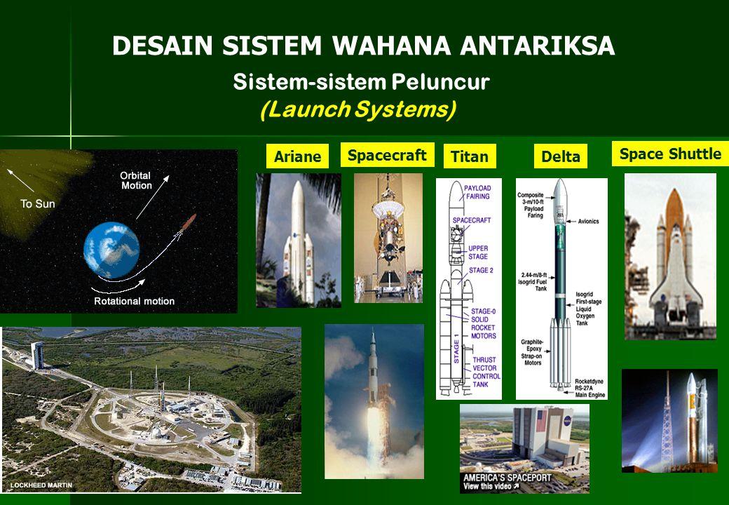 Sistem-sistem Peluncur (Launch Systems) DESAIN SISTEM WAHANA ANTARIKSA Delta Space Shuttle TitanAriane Spacecraft