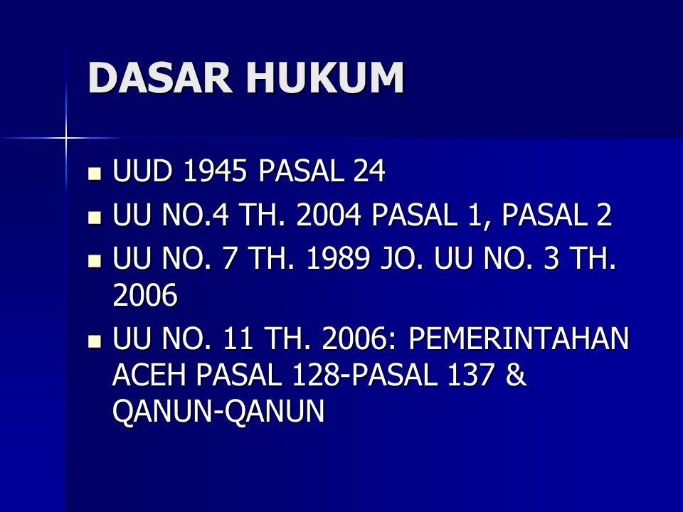 DASAR HUKUM UUD 1945 PASAL 24 UUD 1945 PASAL 24 UU NO.4 TH.