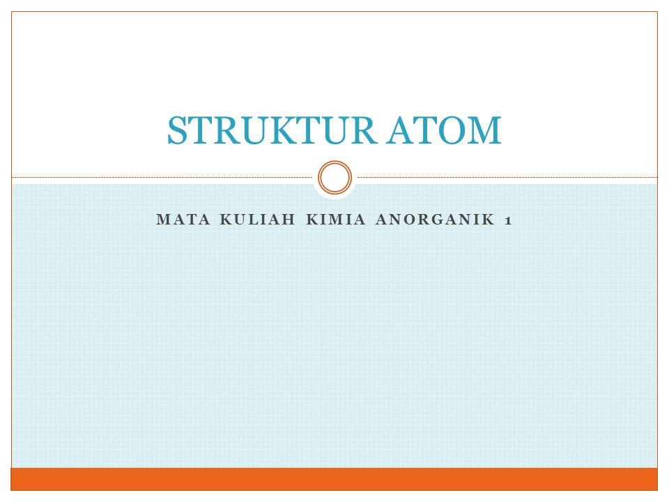 - - - Hipotesa dari Rutherford adalah atom yang tersusun dari inti atom dan elektron yang mengelilinginya.