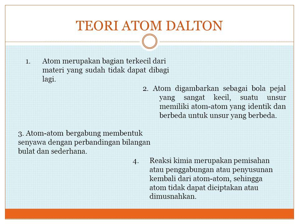 TEORI ATOM DALTON 1.Atom merupakan bagian terkecil dari materi yang sudah tidak dapat dibagi lagi. 2. Atom digambarkan sebagai bola pejal yang sangat