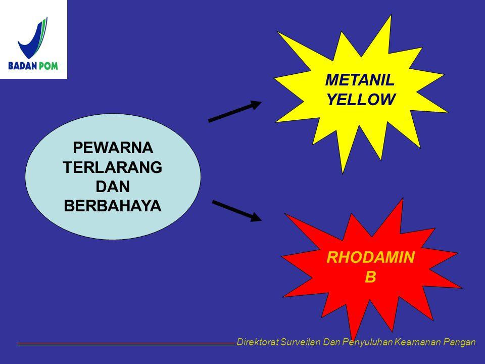 Bagaimana Pemerintah Mengatur Produksi dan Peredaran BTP.