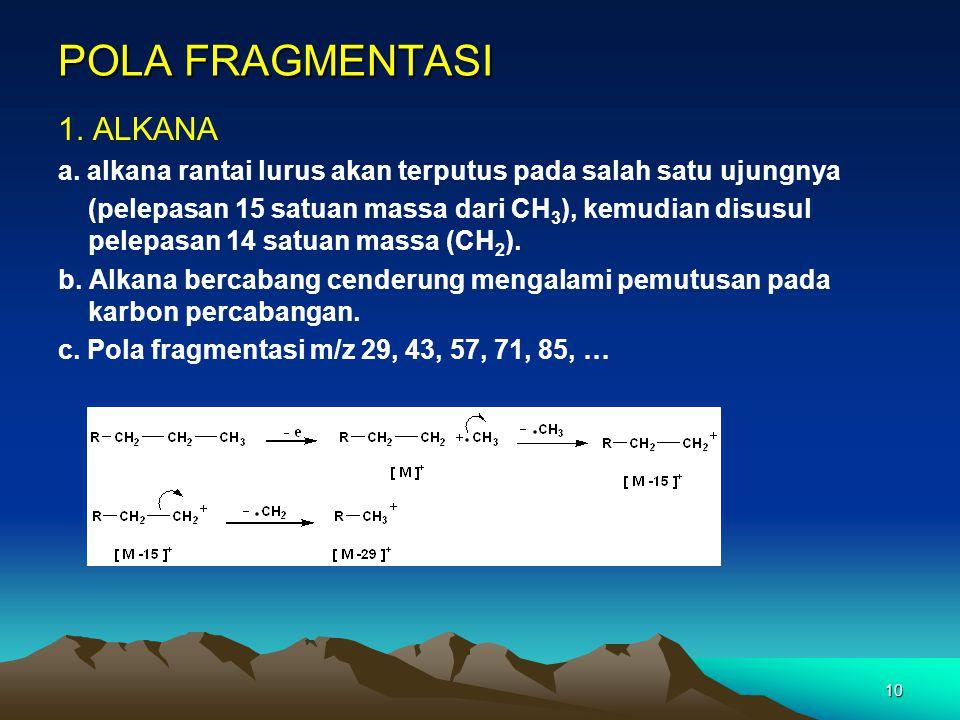 10 POLA FRAGMENTASI 1. ALKANA a. alkana rantai lurus akan terputus pada salah satu ujungnya (pelepasan 15 satuan massa dari CH 3 ), kemudian disusul p
