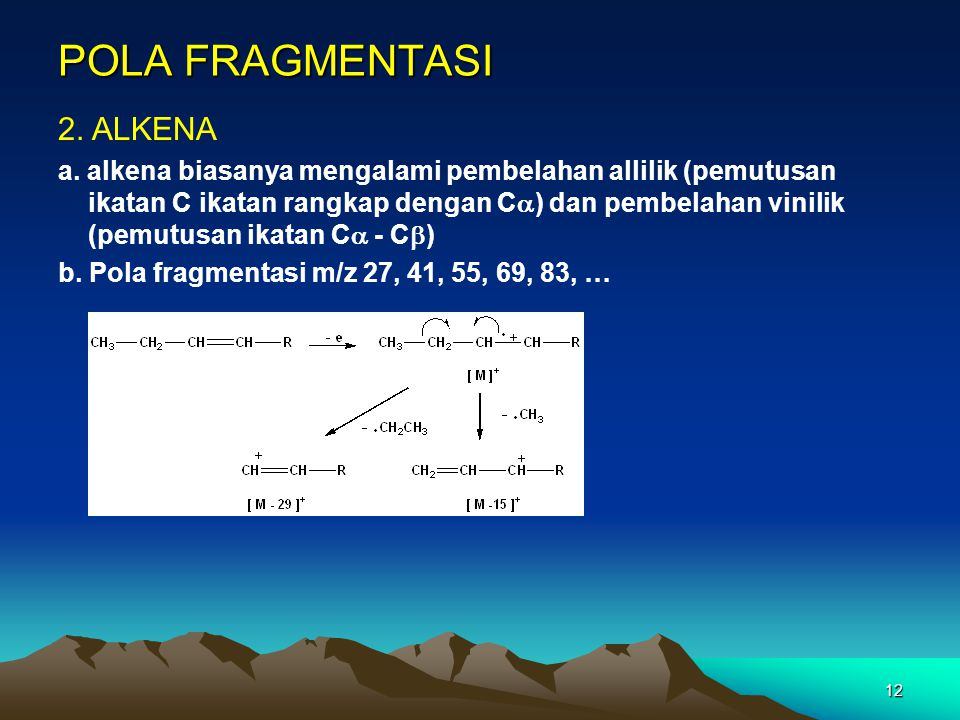 12 POLA FRAGMENTASI 2. ALKENA a. alkena biasanya mengalami pembelahan allilik (pemutusan ikatan C ikatan rangkap dengan C  ) dan pembelahan vinilik (