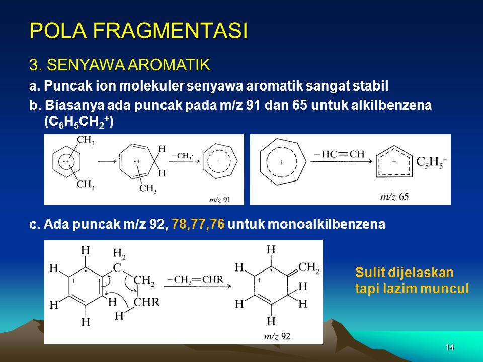 14 POLA FRAGMENTASI 3. SENYAWA AROMATIK a. Puncak ion molekuler senyawa aromatik sangat stabil b. Biasanya ada puncak pada m/z 91 dan 65 untuk alkilbe
