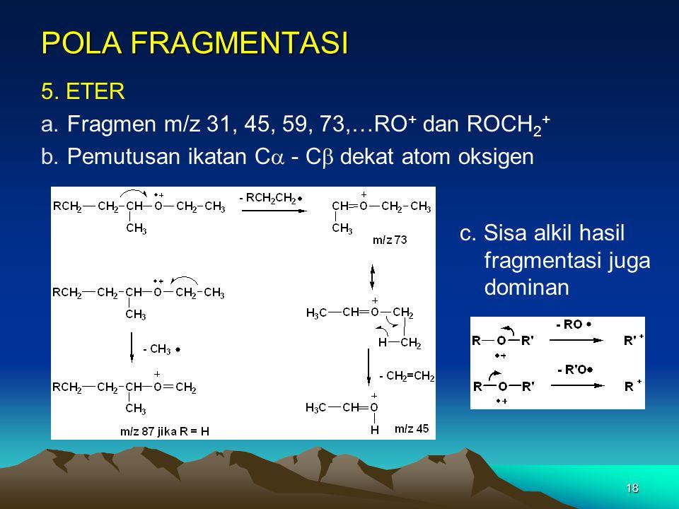 18 POLA FRAGMENTASI 5. ETER a.Fragmen m/z 31, 45, 59, 73,…RO + dan ROCH 2 + b.Pemutusan ikatan C  - C  dekat atom oksigen c. Sisa alkil hasil fragme