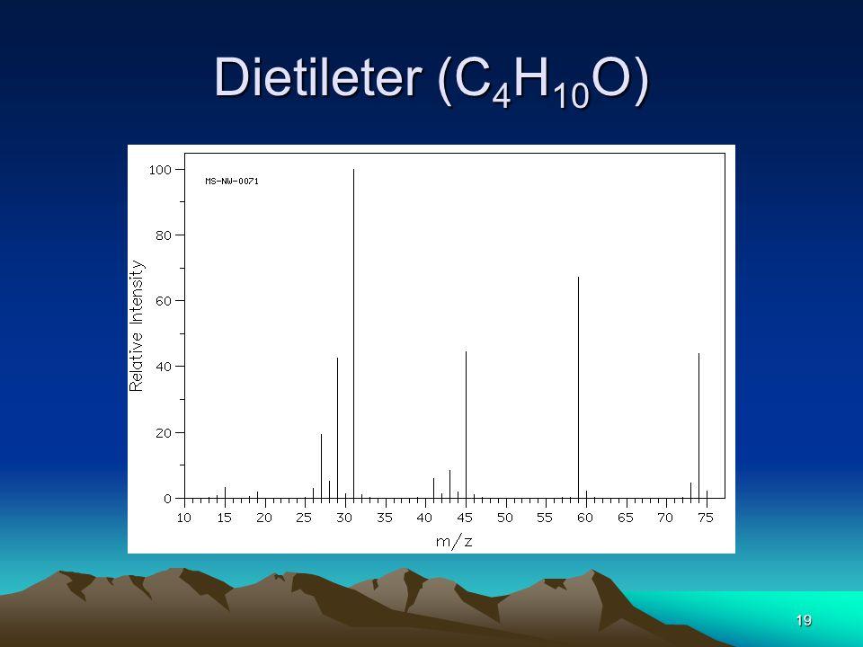 Dietileter (C 4 H 10 O) 19