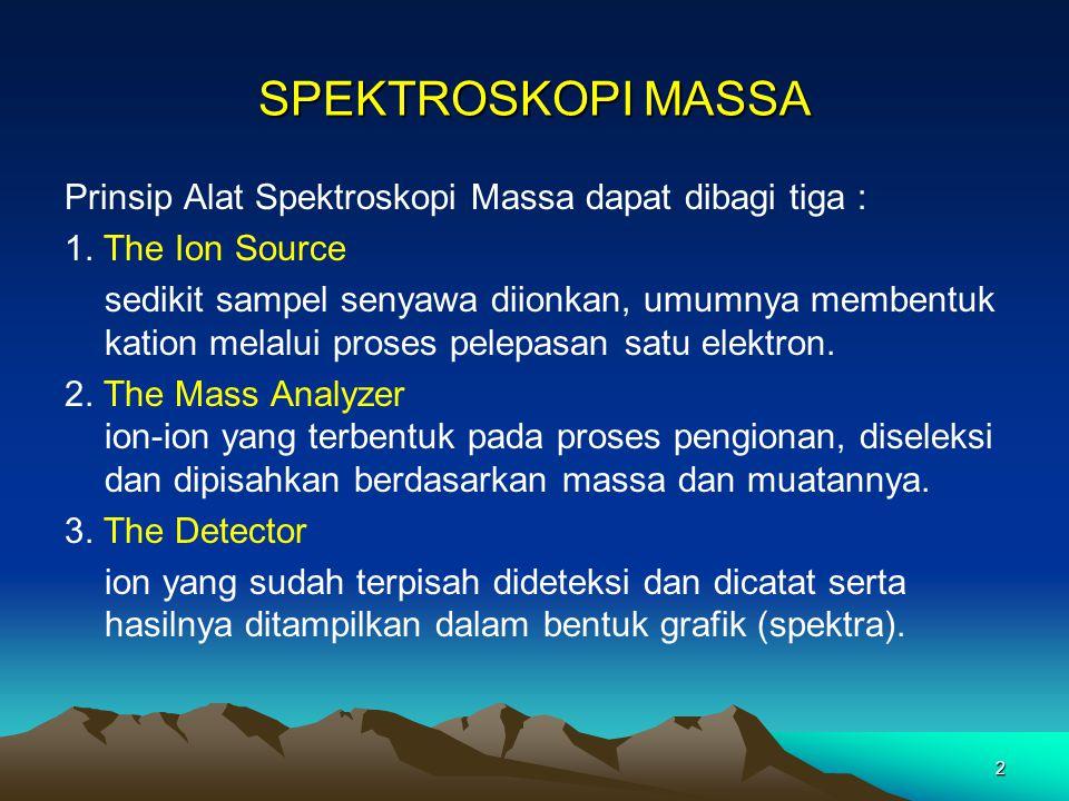 2 SPEKTROSKOPI MASSA Prinsip Alat Spektroskopi Massa dapat dibagi tiga : 1. The Ion Source sedikit sampel senyawa diionkan, umumnya membentuk kation m