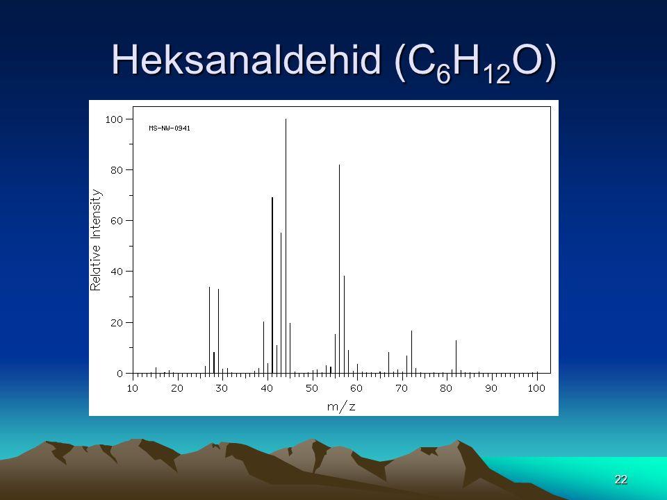 Heksanaldehid (C 6 H 12 O) 22