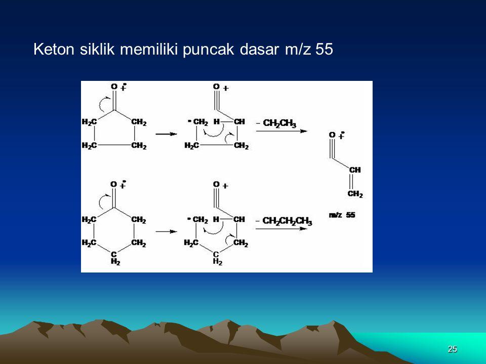 25 Keton siklik memiliki puncak dasar m/z 55