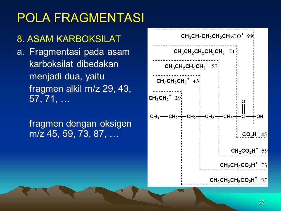 27 POLA FRAGMENTASI 8. ASAM KARBOKSILAT a.Fragmentasi pada asam karboksilat dibedakan menjadi dua, yaitu fragmen alkil m/z 29, 43, 57, 71, … fragmen d