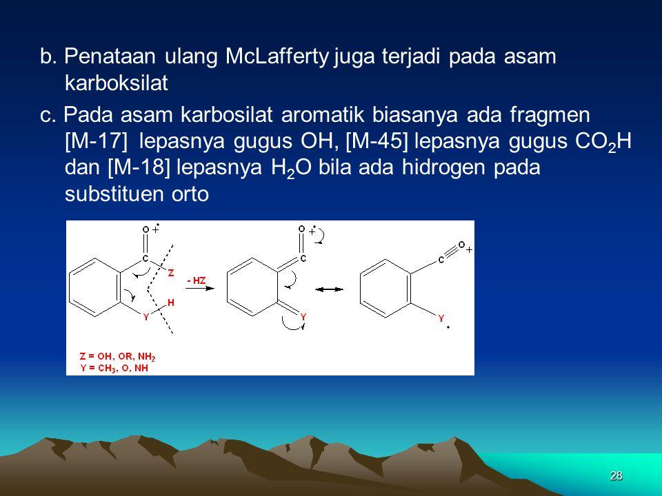 28 b. Penataan ulang McLafferty juga terjadi pada asam karboksilat c. Pada asam karbosilat aromatik biasanya ada fragmen [M-17] lepasnya gugus OH, [M-