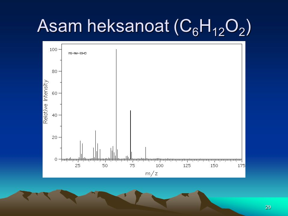 Asam heksanoat (C 6 H 12 O 2 ) 29