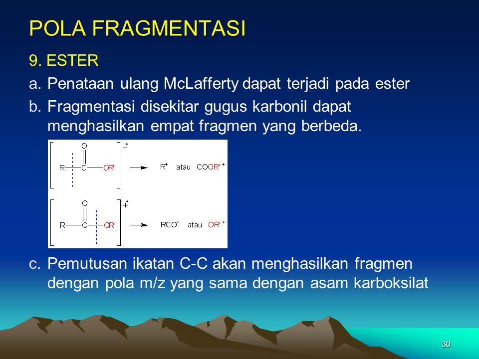 30 POLA FRAGMENTASI 9. ESTER a.Penataan ulang McLafferty dapat terjadi pada ester b.Fragmentasi disekitar gugus karbonil dapat menghasilkan empat frag