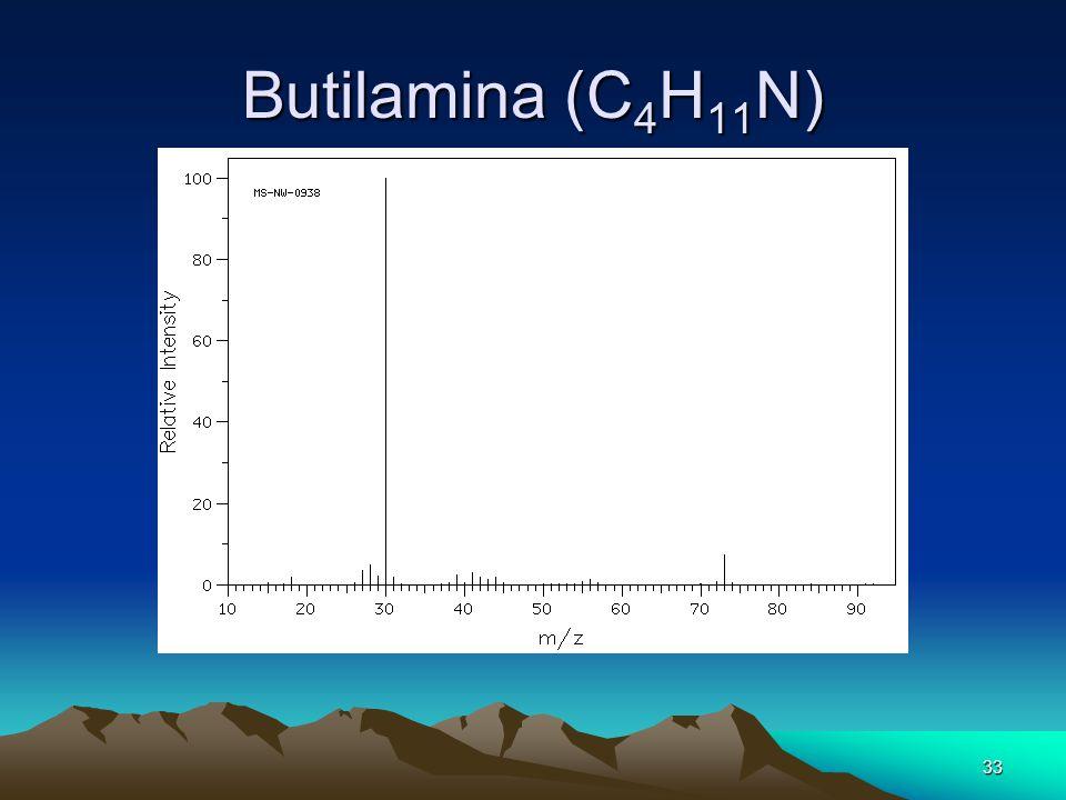Butilamina (C 4 H 11 N) 33