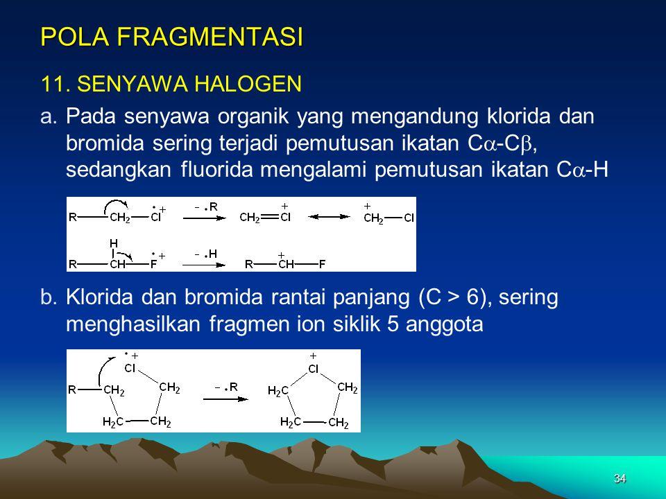 34 POLA FRAGMENTASI 11. SENYAWA HALOGEN a.Pada senyawa organik yang mengandung klorida dan bromida sering terjadi pemutusan ikatan C  -C , sedangkan