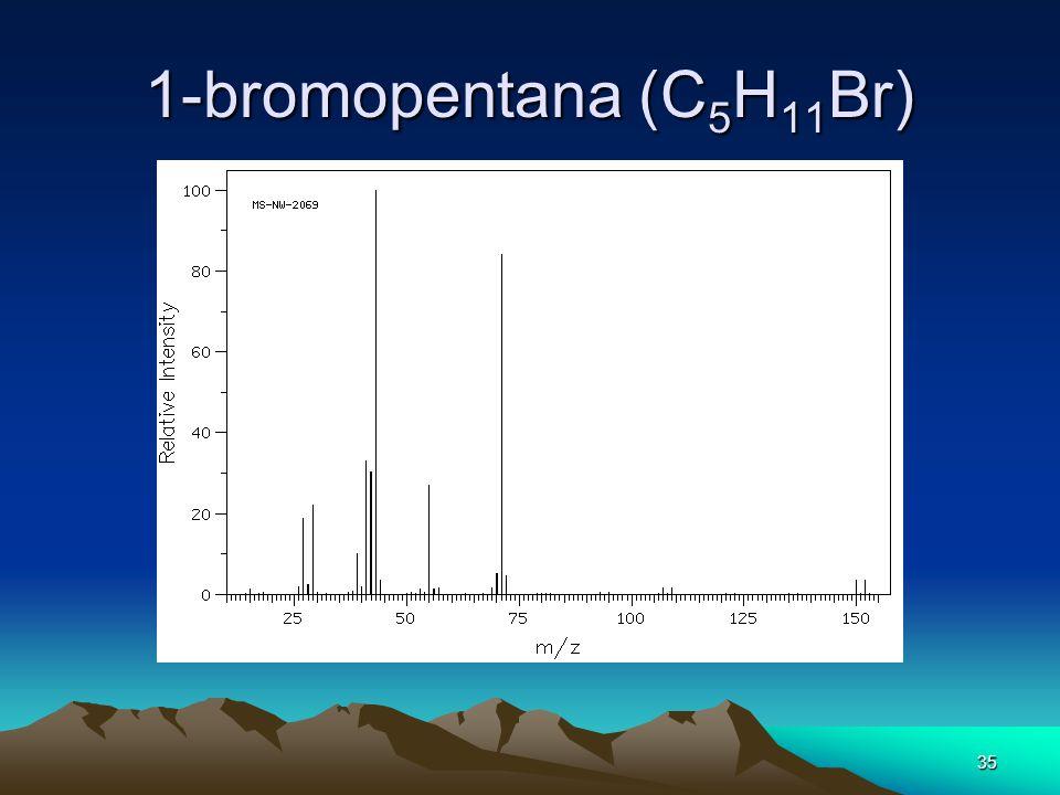 1-bromopentana (C 5 H 11 Br) 35