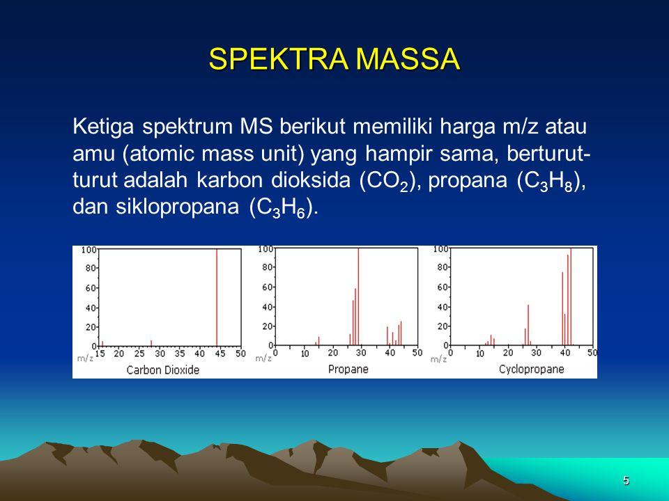 5 SPEKTRA MASSA Ketiga spektrum MS berikut memiliki harga m/z atau amu (atomic mass unit) yang hampir sama, berturut- turut adalah karbon dioksida (CO 2 ), propana (C 3 H 8 ), dan siklopropana (C 3 H 6 ).