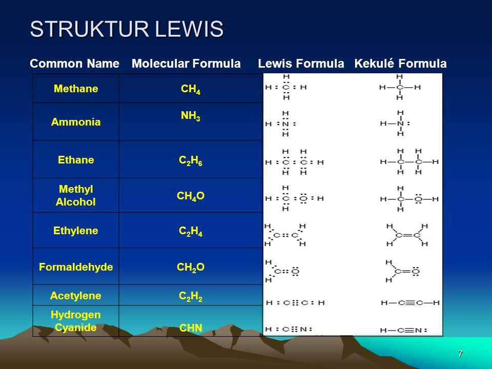 7 STRUKTUR LEWIS Common Name Molecular Formula Lewis Formula Kekulé Formula MethaneCH 4 Ammonia NH 3 EthaneC2H6C2H6 Methyl Alcohol CH 4 O EthyleneC2H4C2H4 FormaldehydeCH 2 O AcetyleneC2H2C2H2 Hydrogen CyanideCHN