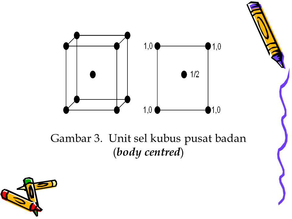 Gambar 3. Unit sel kubus pusat badan ( body centred )