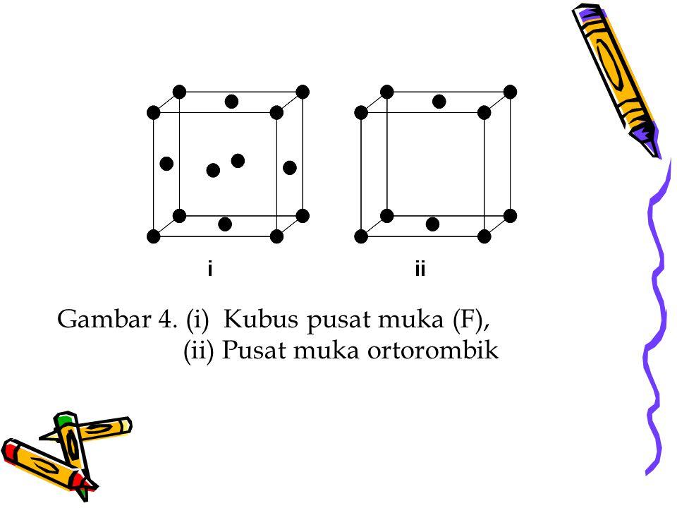 Gambar 4. (i) Kubus pusat muka (F), (ii) Pusat muka ortorombik