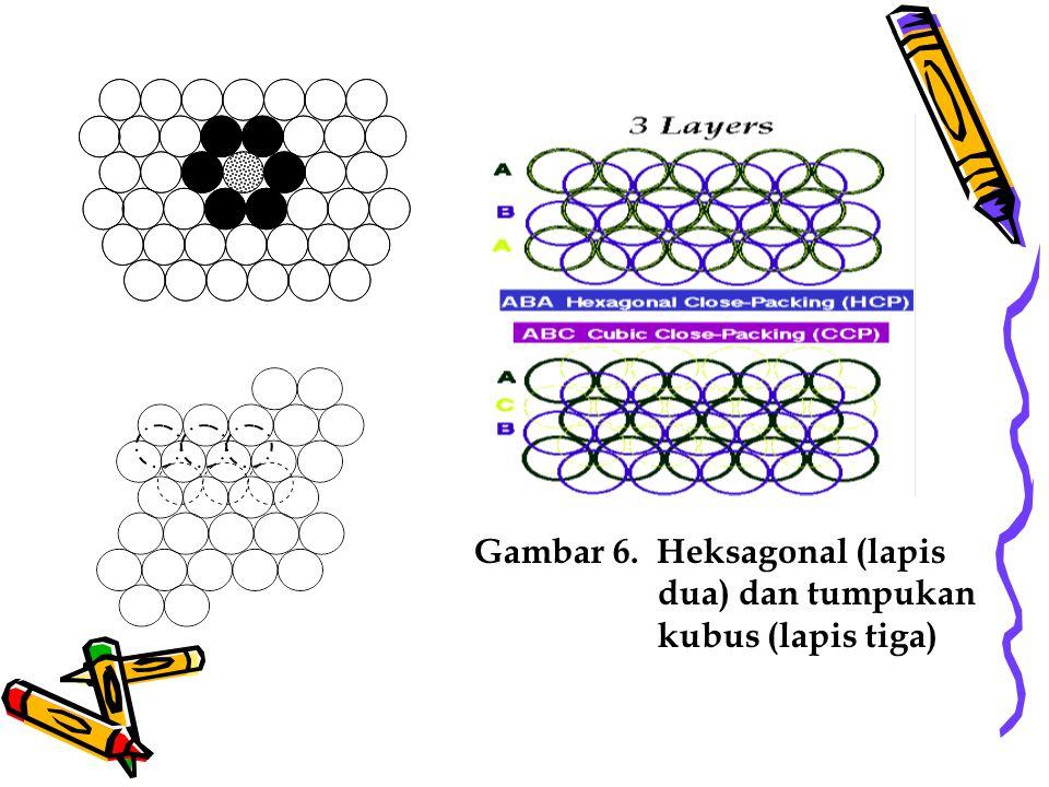 Gambar 6. Heksagonal (lapis dua) dan tumpukan kubus (lapis tiga)