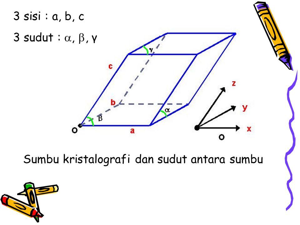 Sumbu kristalografi dan sudut antara sumbu 3 sisi : a, b, c 3 sudut : , , γ