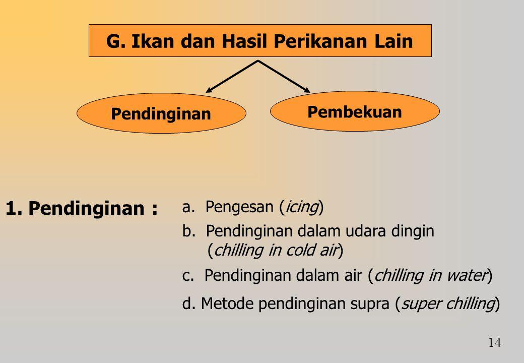 G. Ikan dan Hasil Perikanan Lain Pendinginan Pembekuan 1. Pendinginan : a. Pengesan (icing) b. Pendinginan dalam udara dingin (chilling in cold air) c