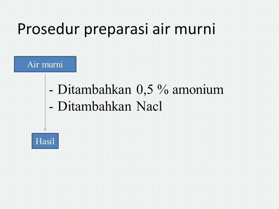 Air murni Hasil -Ditambahkan 0,5 % amonium -Ditambahkan Nacl Prosedur preparasi air murni