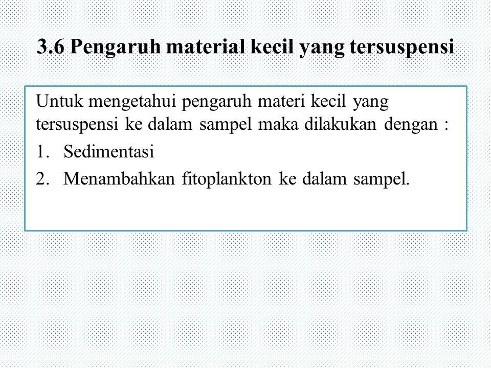 3.6 Pengaruh material kecil yang tersuspensi Untuk mengetahui pengaruh materi kecil yang tersuspensi ke dalam sampel maka dilakukan dengan : 1.Sedimentasi 2.Menambahkan fitoplankton ke dalam sampel.