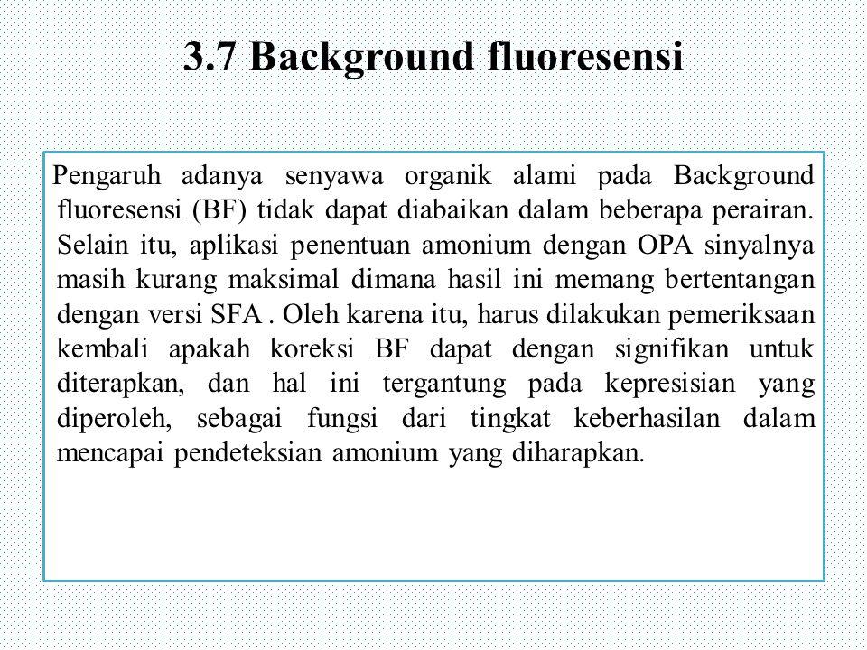 3.7 Background fluoresensi Pengaruh adanya senyawa organik alami pada Background fluoresensi (BF) tidak dapat diabaikan dalam beberapa perairan.