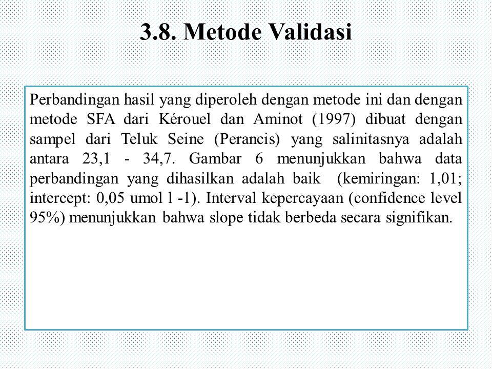 3.8. Metode Validasi Perbandingan hasil yang diperoleh dengan metode ini dan dengan metode SFA dari Kérouel dan Aminot (1997) dibuat dengan sampel dar