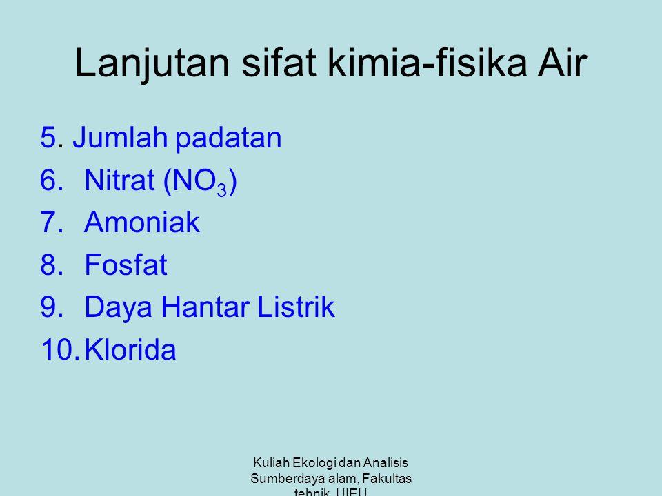 Kuliah Ekologi dan Analisis Sumberdaya alam, Fakultas tehnik,UIEU Lanjutan sifat kimia-fisika Air 5. Jumlah padatan 6.Nitrat (NO 3 ) 7.Amoniak 8.Fosfa