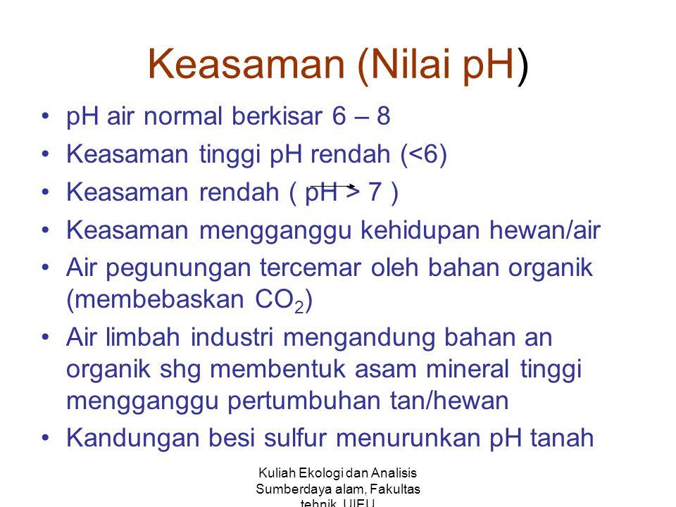 Kuliah Ekologi dan Analisis Sumberdaya alam, Fakultas tehnik,UIEU Keasaman (Nilai pH) pH air normal berkisar 6 – 8 Keasaman tinggi pH rendah (<6) Keas