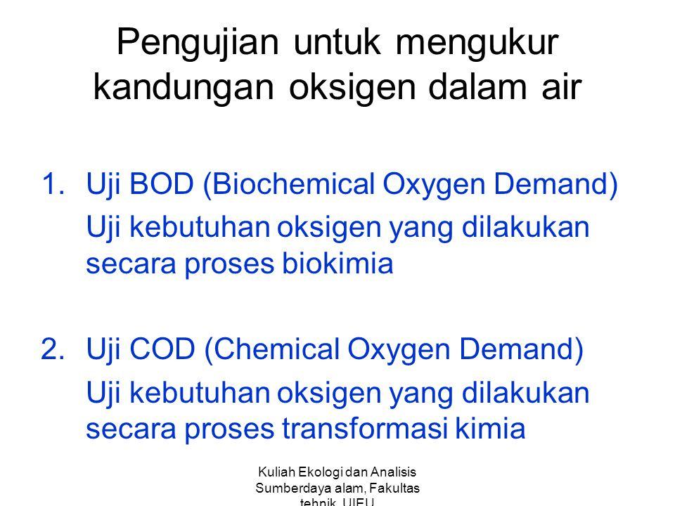 Kuliah Ekologi dan Analisis Sumberdaya alam, Fakultas tehnik,UIEU Pengujian untuk mengukur kandungan oksigen dalam air 1.Uji BOD (Biochemical Oxygen D