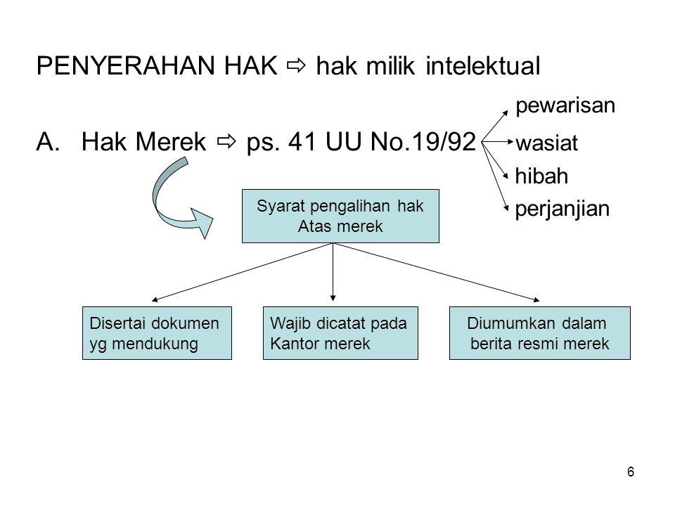6 PENYERAHAN HAK  hak milik intelektual pewarisan A.Hak Merek  ps. 41 UU No.19/92 wasiat hibah perjanjian Syarat pengalihan hak Atas merek Disertai