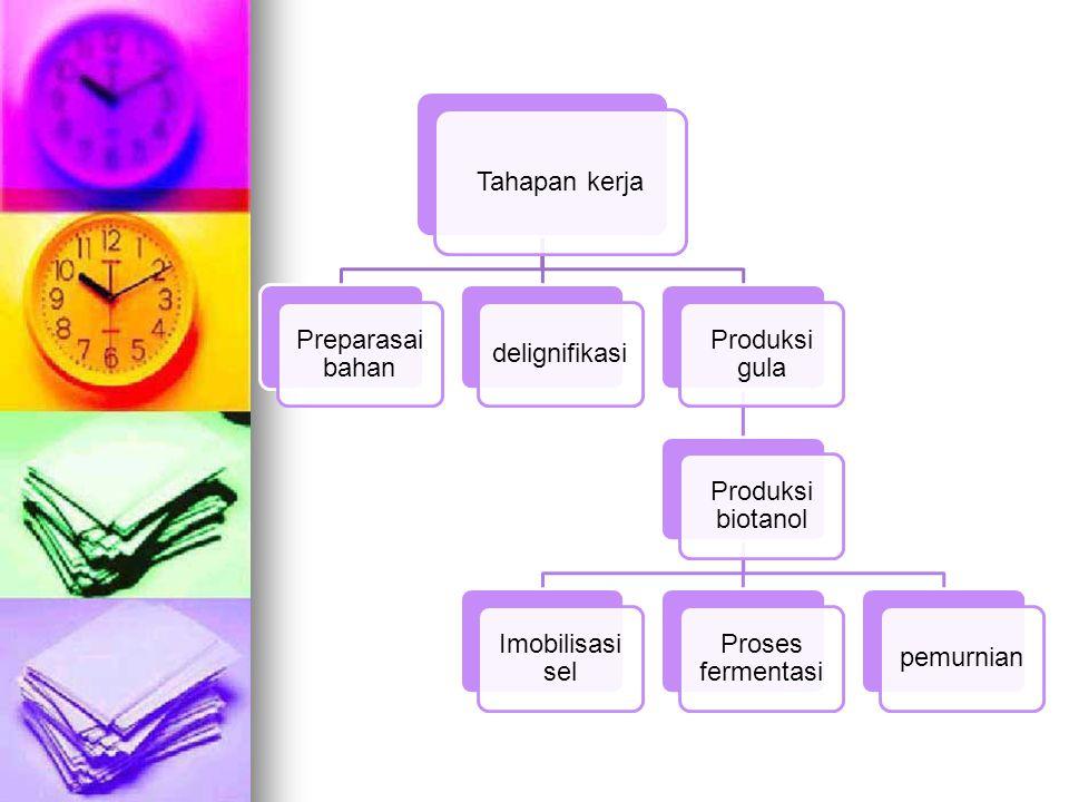 Tahapan kerja Preparasai bahan delignifikasi Produksi gula Produksi biotanol Imobilisasi sel Proses fermentasi pemurnian