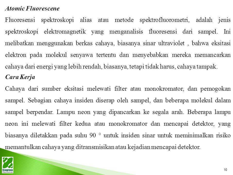 Atomic Fluorescene Fluoresensi spektroskopi alias atau metode spektrofluorometri, adalah jenis spektroskopi elektromagnetik yang menganalisis fluorese