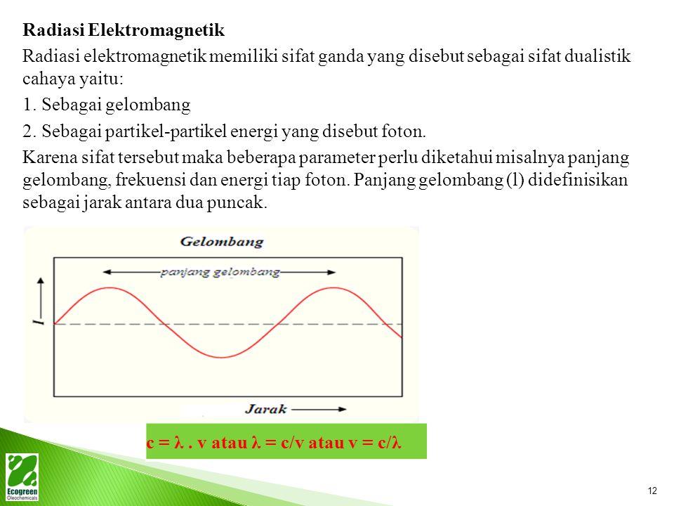 Radiasi Elektromagnetik Radiasi elektromagnetik memiliki sifat ganda yang disebut sebagai sifat dualistik cahaya yaitu: 1. Sebagai gelombang 2. Sebaga
