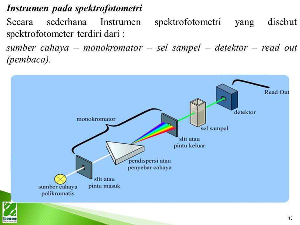 Instrumen pada spektrofotometri Secara sederhana Instrumen spektrofotometri yang disebut spektrofotometer terdiri dari : sumber cahaya – monokromator